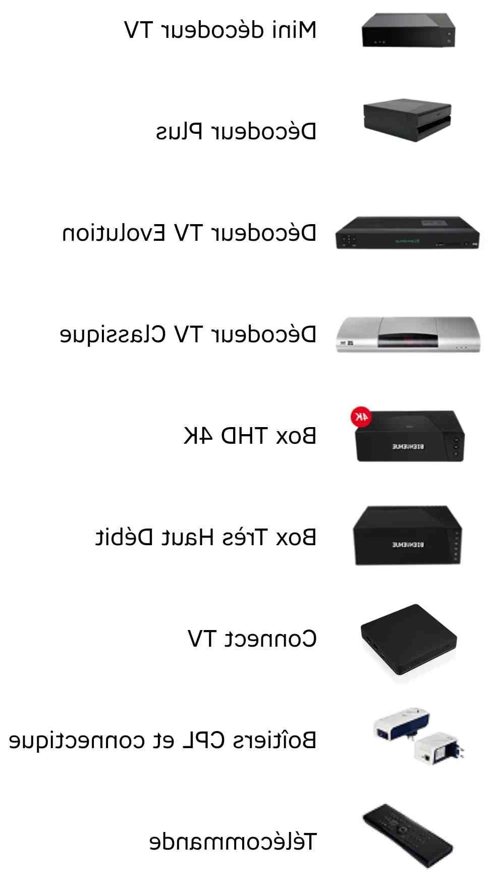 Comment brancher décodeur TV SFR en WiFi ?