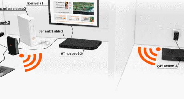 Connecter tv en wifi