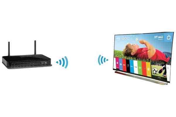 Comment brancher 2 TV sur un seul decodeur orange en WiFi ?